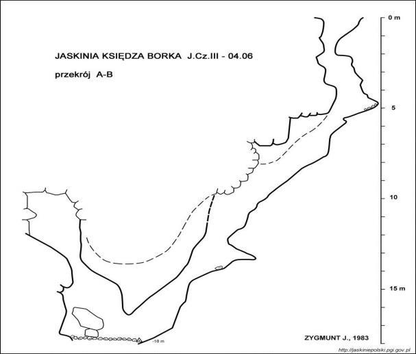 _jaskinia_ksiedza_borka_przekroj-ab